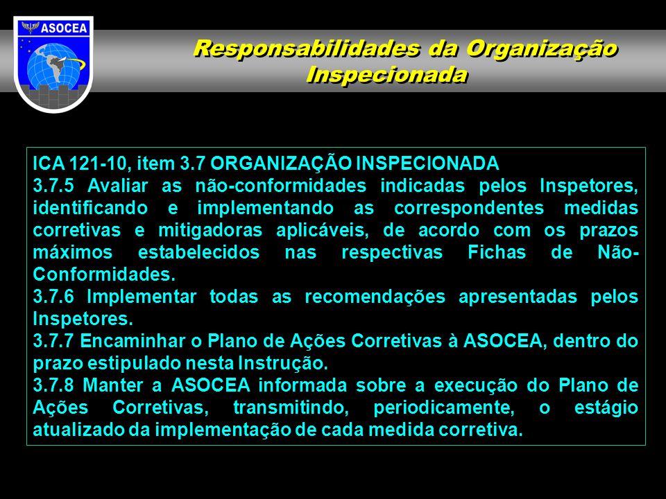 Responsabilidades da Organização Inspecionada