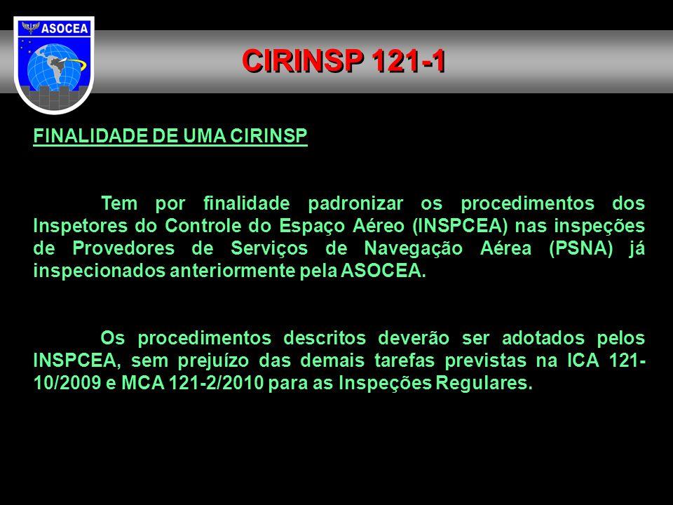 CIRINSP 121-1 FINALIDADE DE UMA CIRINSP