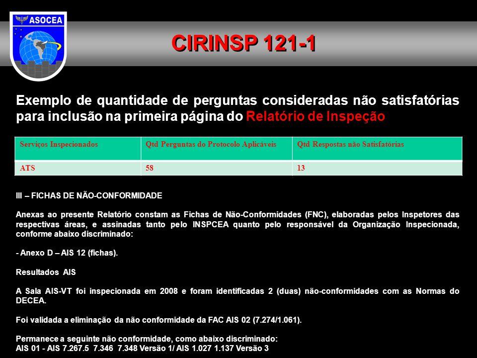 CIRINSP 121-1Exemplo de quantidade de perguntas consideradas não satisfatórias para inclusão na primeira página do Relatório de Inspeção.