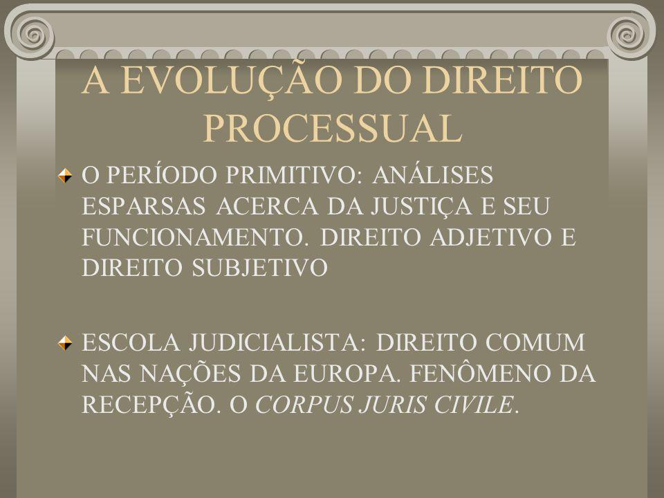 A EVOLUÇÃO DO DIREITO PROCESSUAL