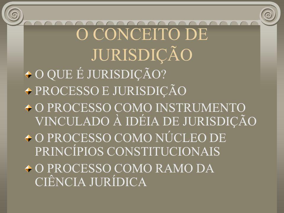 O CONCEITO DE JURISDIÇÃO