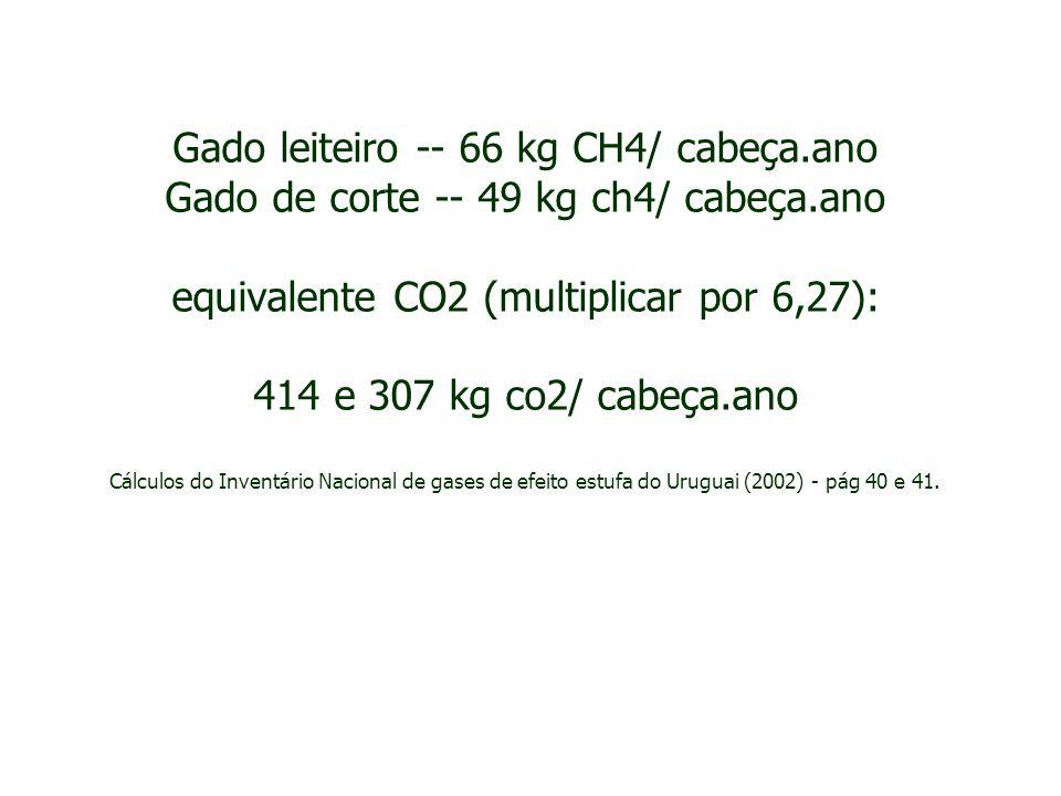 Gado leiteiro -- 66 kg CH4/ cabeça