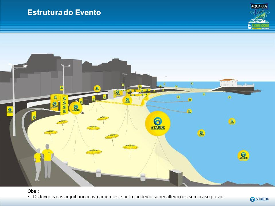 Estrutura do Evento Obs.: