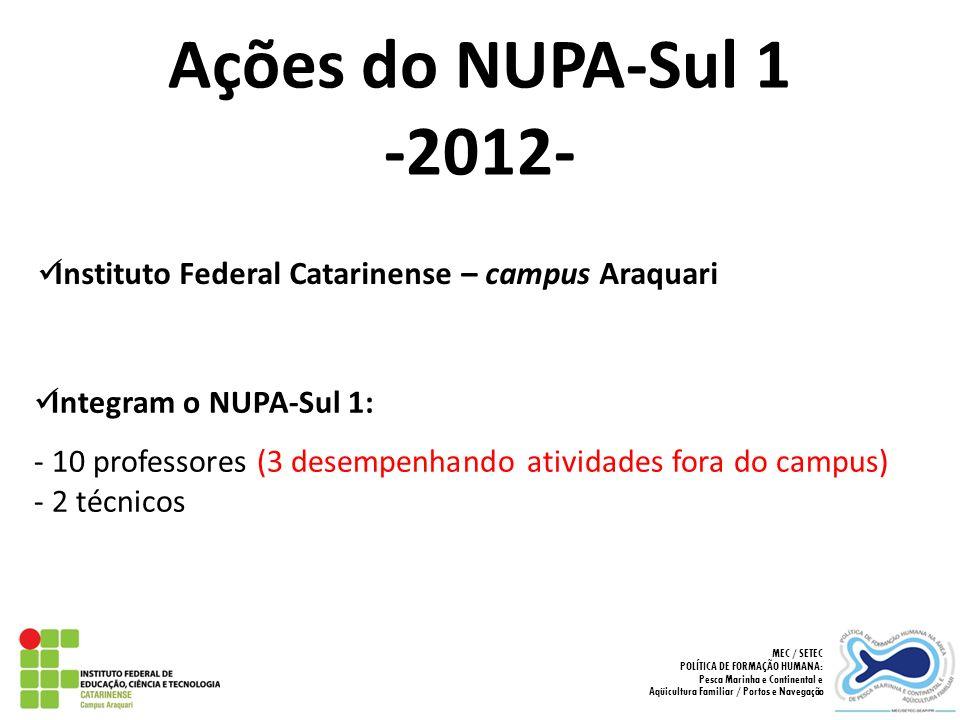 Ações do NUPA-Sul 1 -2012- Instituto Federal Catarinense – campus Araquari. Integram o NUPA-Sul 1: