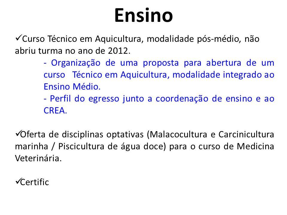 Ensino Curso Técnico em Aquicultura, modalidade pós-médio, não abriu turma no ano de 2012.