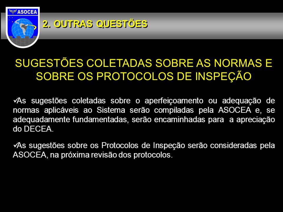 SUGESTÕES COLETADAS SOBRE AS NORMAS E SOBRE OS PROTOCOLOS DE INSPEÇÃO