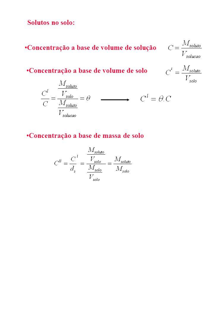Solutos no solo: Concentração a base de volume de solução.