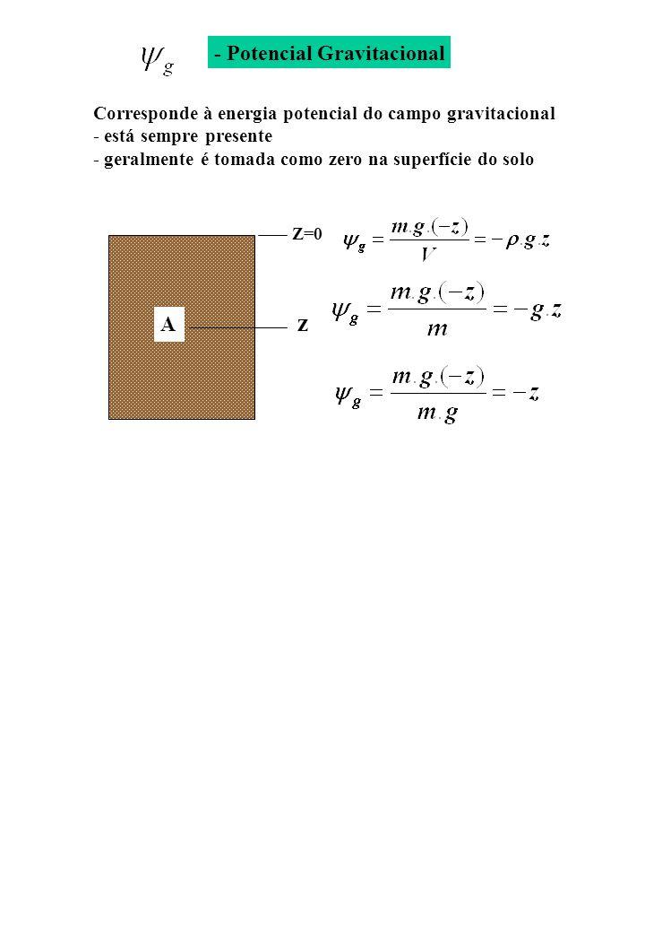 z - Potencial Gravitacional A
