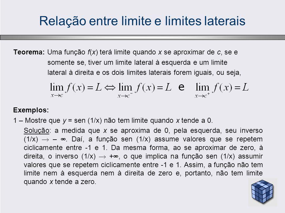 Relação entre limite e limites laterais