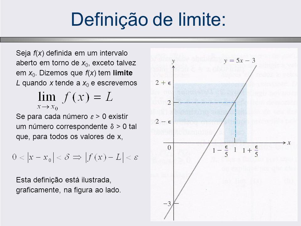 Definição de limite: