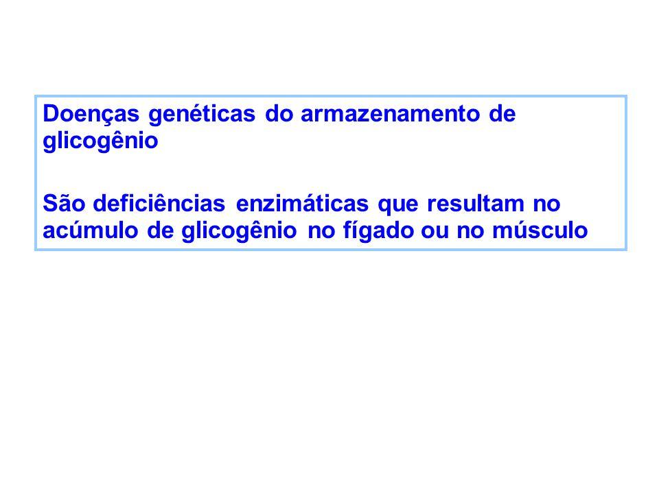 Doenças genéticas do armazenamento de glicogênio