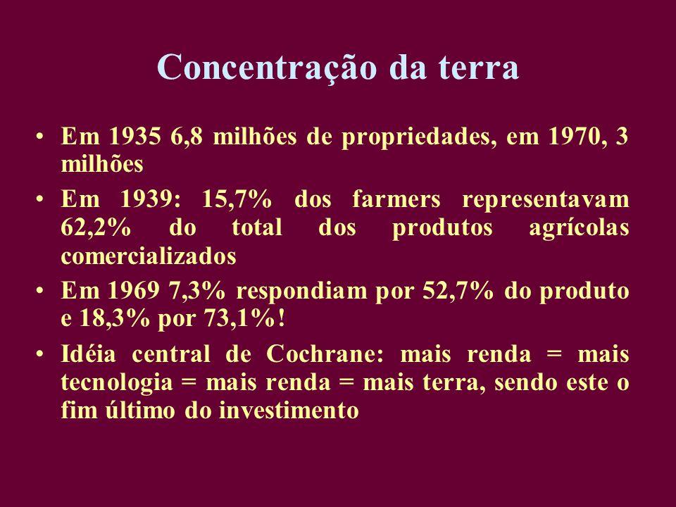 Concentração da terra Em 1935 6,8 milhões de propriedades, em 1970, 3 milhões.