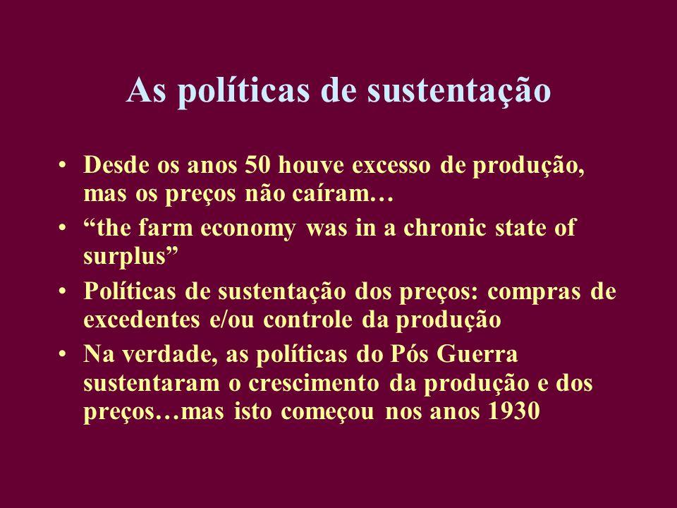 As políticas de sustentação