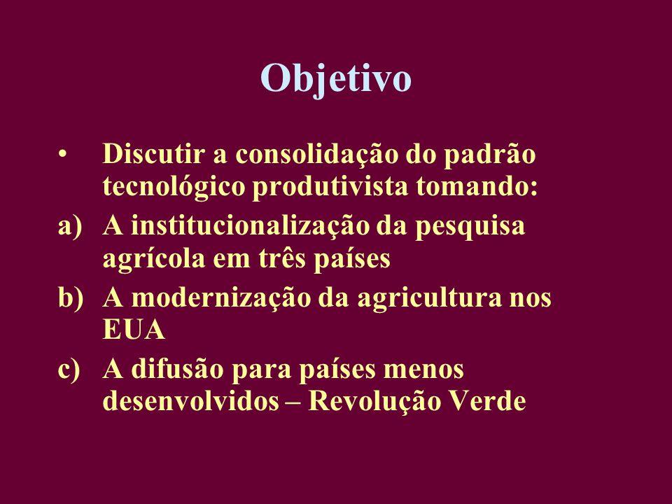 ObjetivoDiscutir a consolidação do padrão tecnológico produtivista tomando: A institucionalização da pesquisa agrícola em três países.
