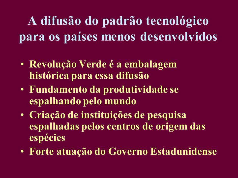 A difusão do padrão tecnológico para os países menos desenvolvidos