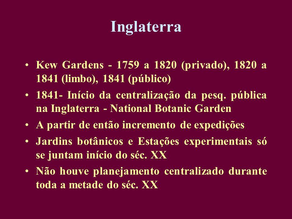 InglaterraKew Gardens - 1759 a 1820 (privado), 1820 a 1841 (limbo), 1841 (público)