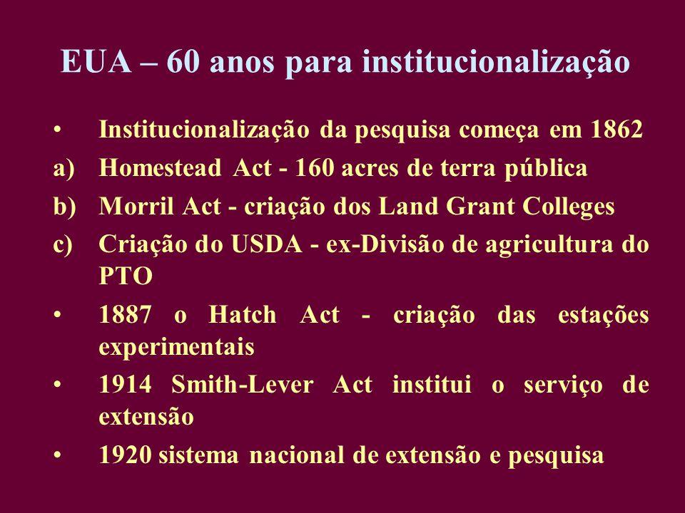 EUA – 60 anos para institucionalização