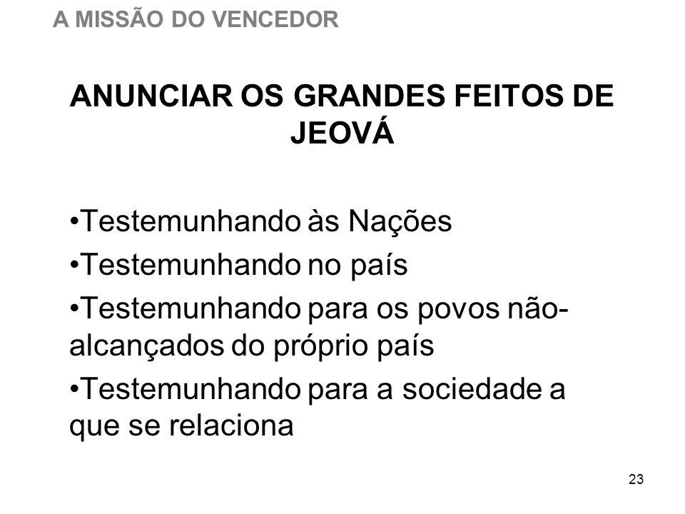 ANUNCIAR OS GRANDES FEITOS DE JEOVÁ
