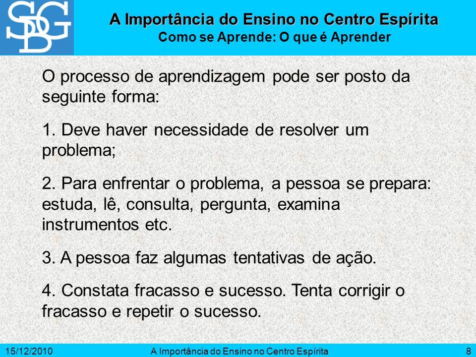 O processo de aprendizagem pode ser posto da seguinte forma: