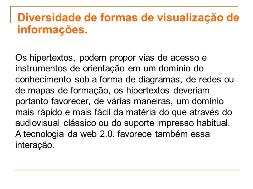 Diversidade de formas de visualização de informações.