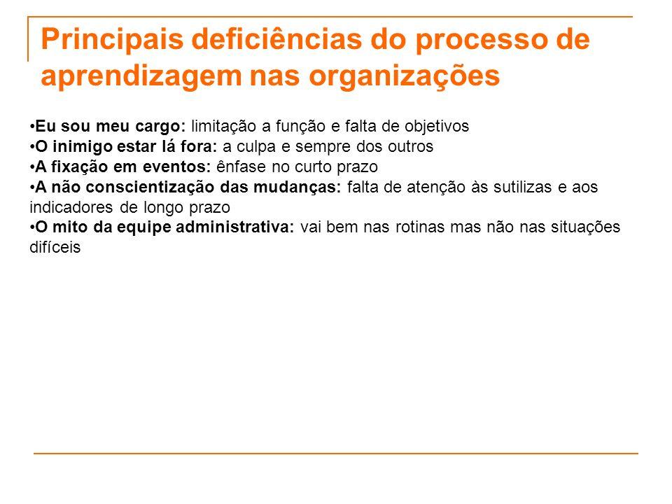 Principais deficiências do processo de aprendizagem nas organizações