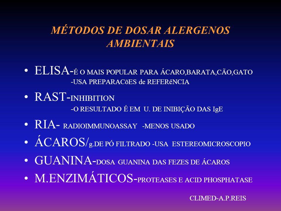 MÉTODOS DE DOSAR ALERGENOS AMBIENTAIS