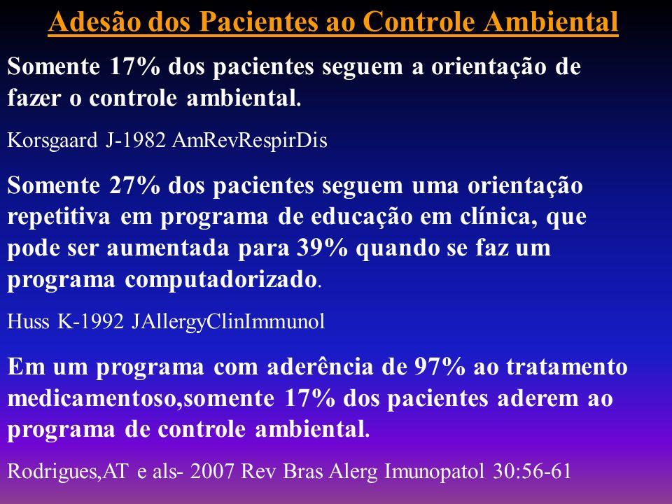 Adesão dos Pacientes ao Controle Ambiental