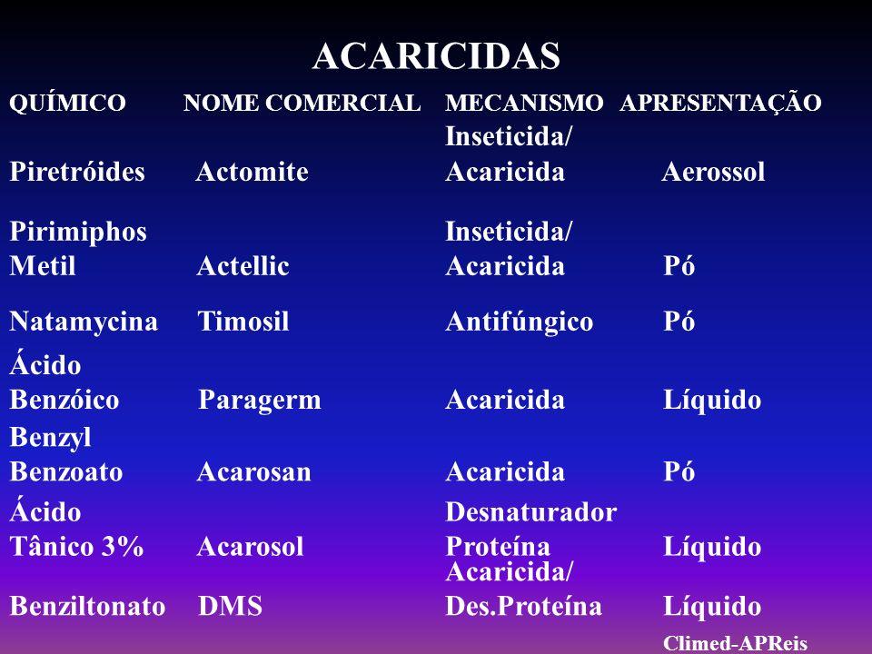 ACARICIDAS Piretróides Actomite Acaricida Aerossol