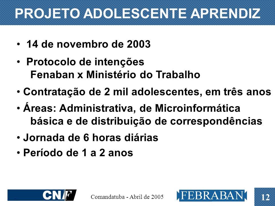 PROJETO ADOLESCENTE APRENDIZ