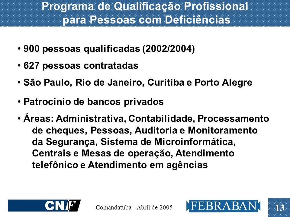 Programa de Qualificação Profissional para Pessoas com Deficiências