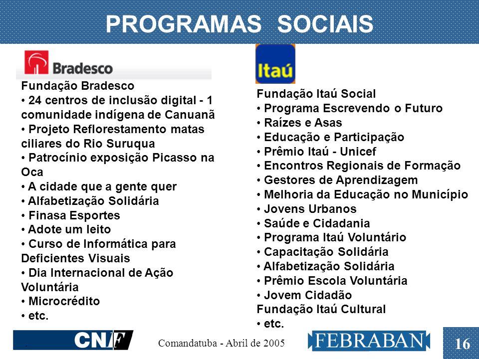 PROGRAMAS SOCIAIS Fundação Bradesco