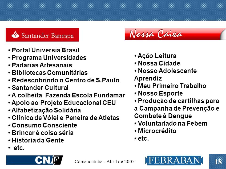 Portal Universia Brasil Programa Universidades Padarias Artesanais