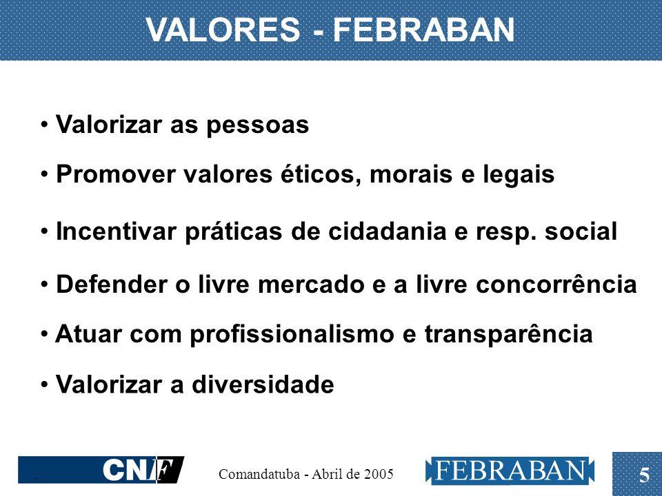 VALORES - FEBRABAN Valorizar as pessoas
