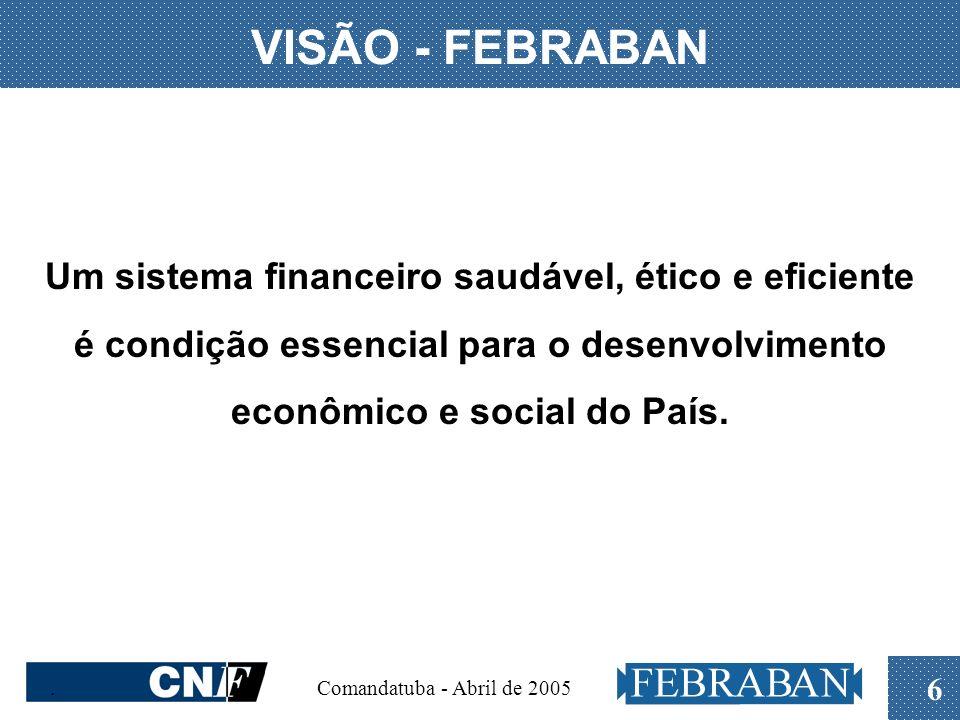 VISÃO - FEBRABAN Um sistema financeiro saudável, ético e eficiente