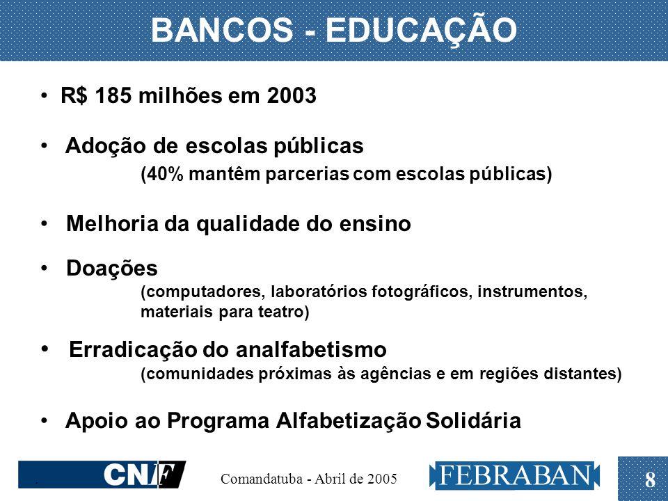 BANCOS - EDUCAÇÃO Erradicação do analfabetismo R$ 185 milhões em 2003