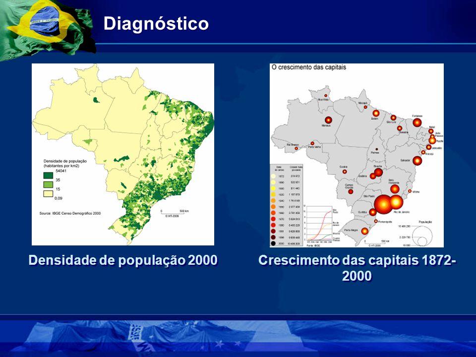 Diagnóstico Densidade de população 2000