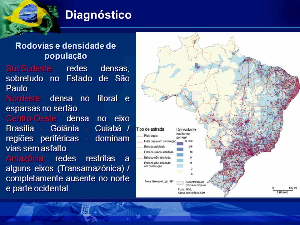 Rodovias e densidade de população