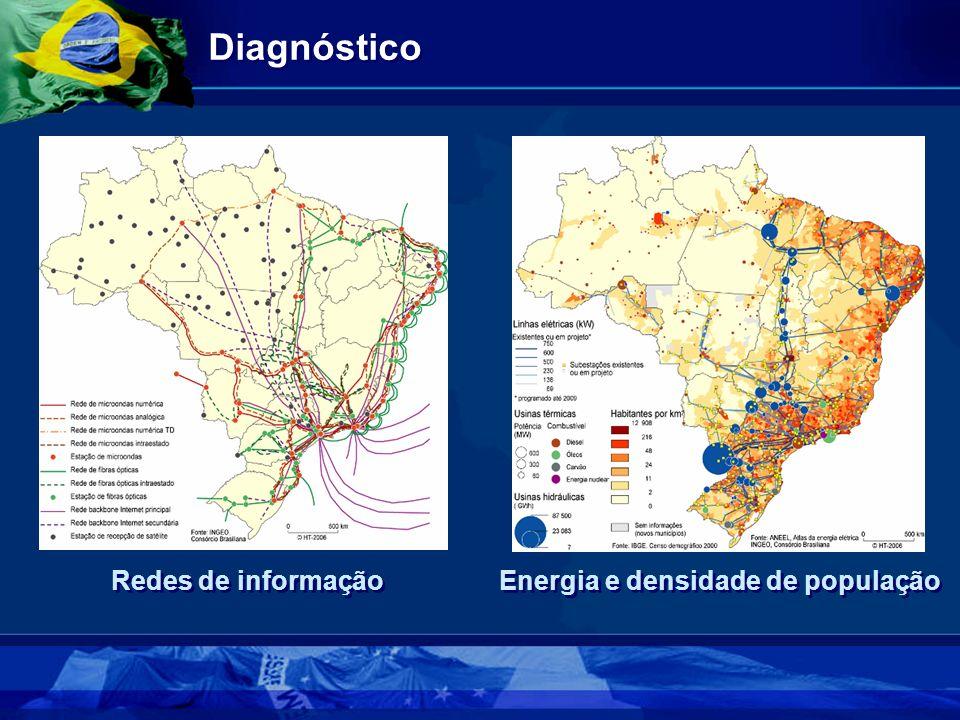 Energia e densidade de população