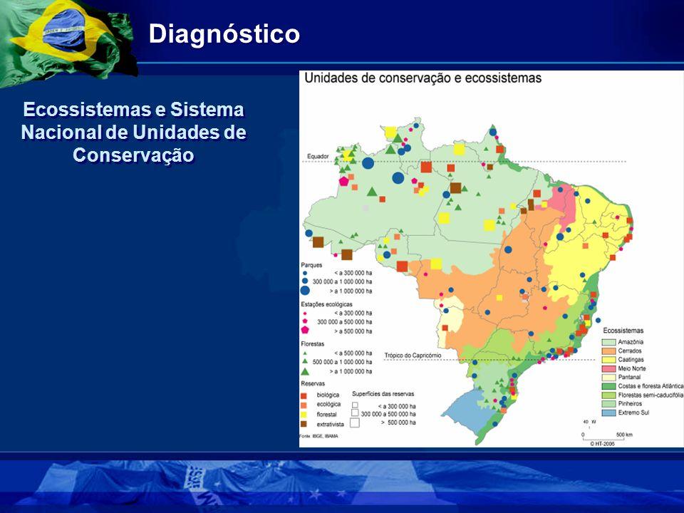 Ecossistemas e Sistema Nacional de Unidades de Conservação