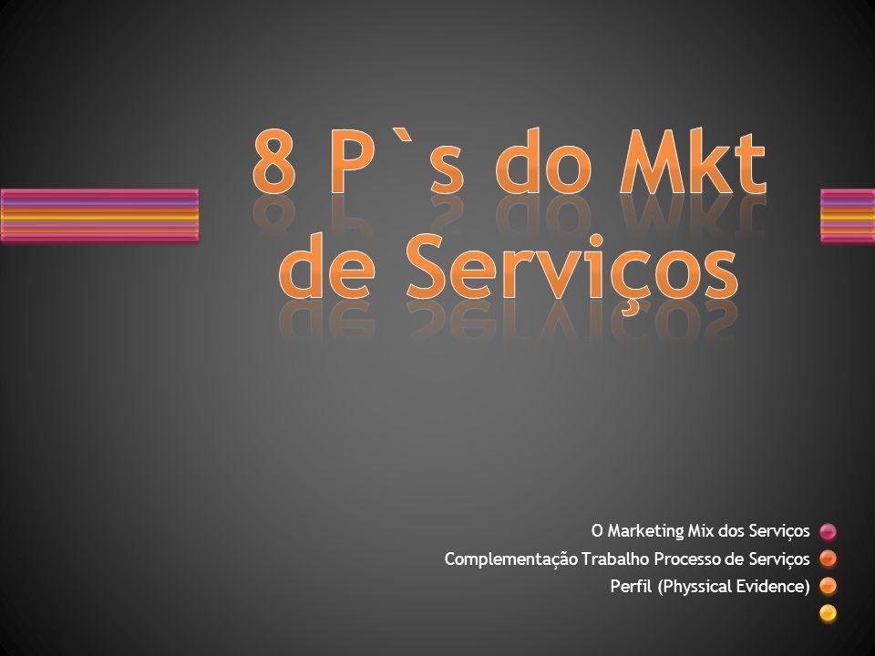 8 P`s do Mkt de Serviços O Marketing Mix dos Serviços