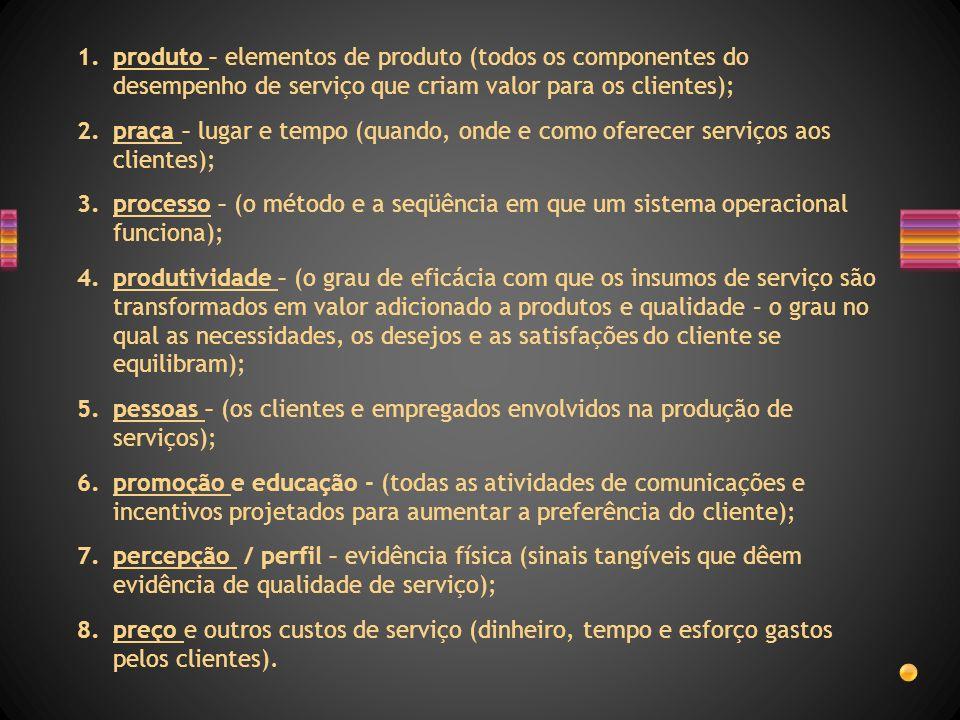 produto – elementos de produto (todos os componentes do desempenho de serviço que criam valor para os clientes);