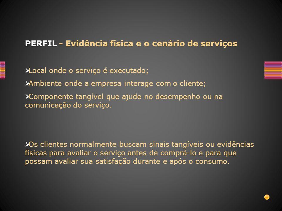 PERFIL - Evidência física e o cenário de serviços