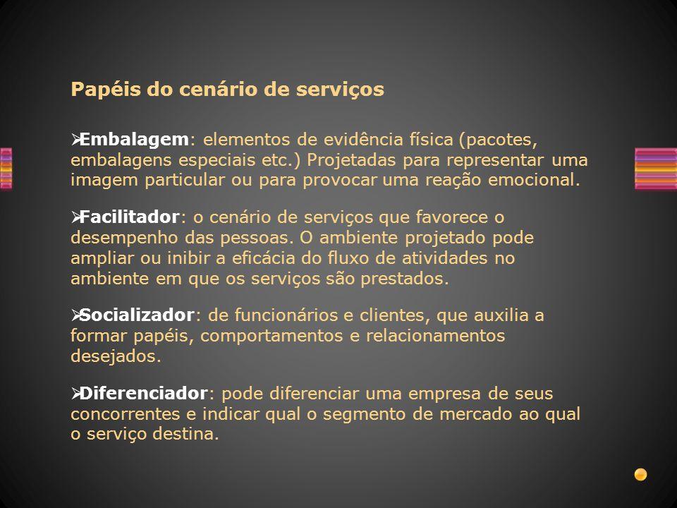 Papéis do cenário de serviços