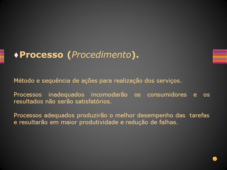 Processo (Procedimento).