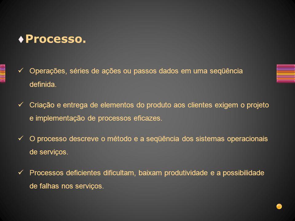Processo. Operações, séries de ações ou passos dados em uma seqüência definida.