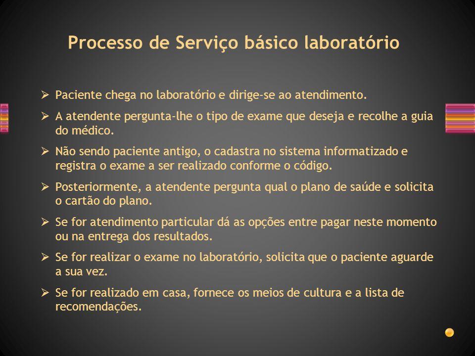 Processo de Serviço básico laboratório