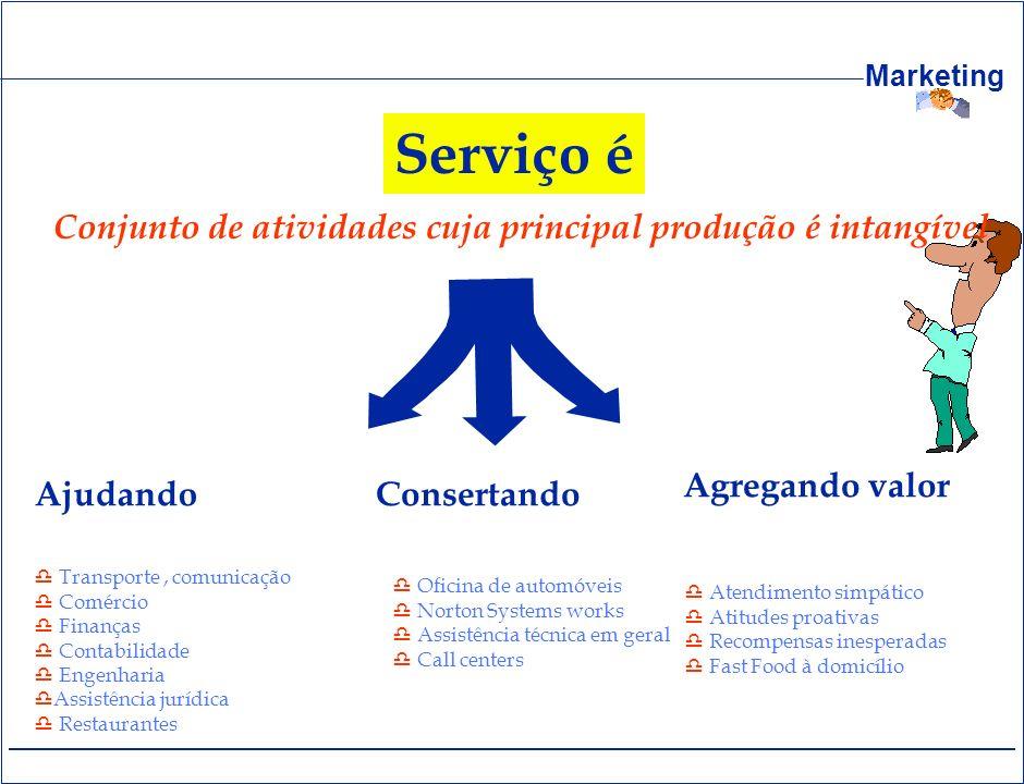 Serviço é Conjunto de atividades cuja principal produção é intangível