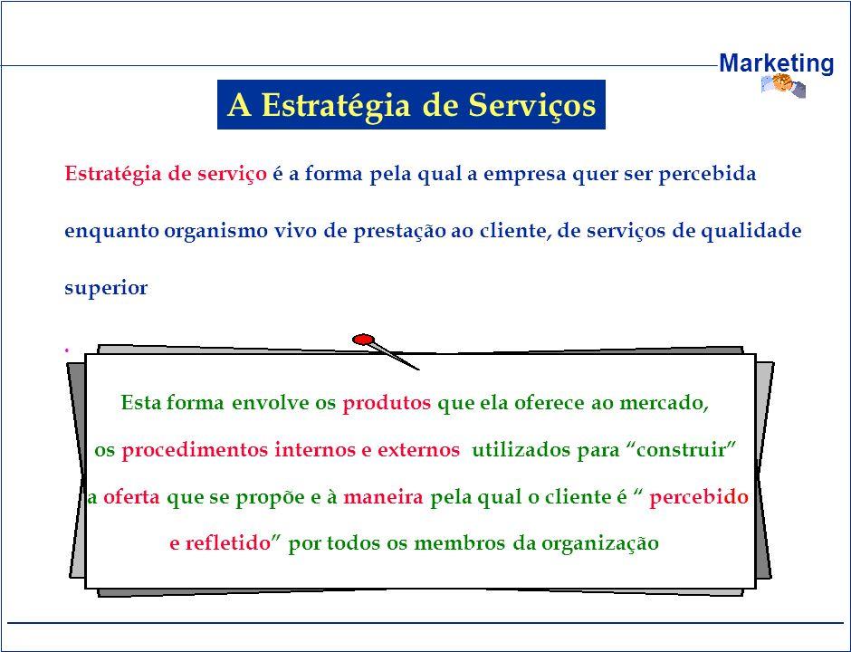 A Estratégia de Serviços