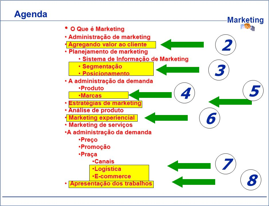 2 3 5 4 6 7 8 Agenda O Que é Marketing Administração de marketing