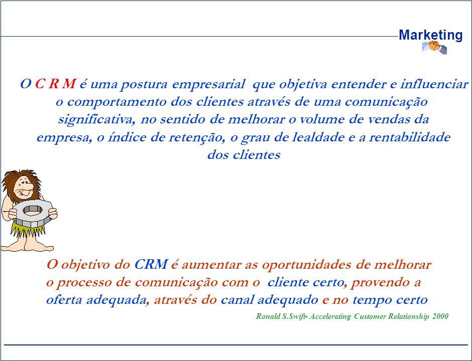 O C R M é uma postura empresarial que objetiva entender e influenciar